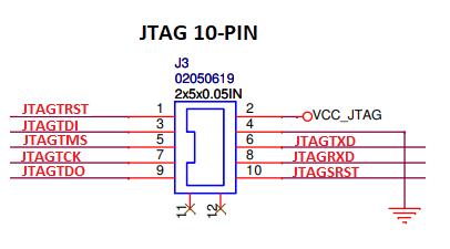 jtag – Gateworks