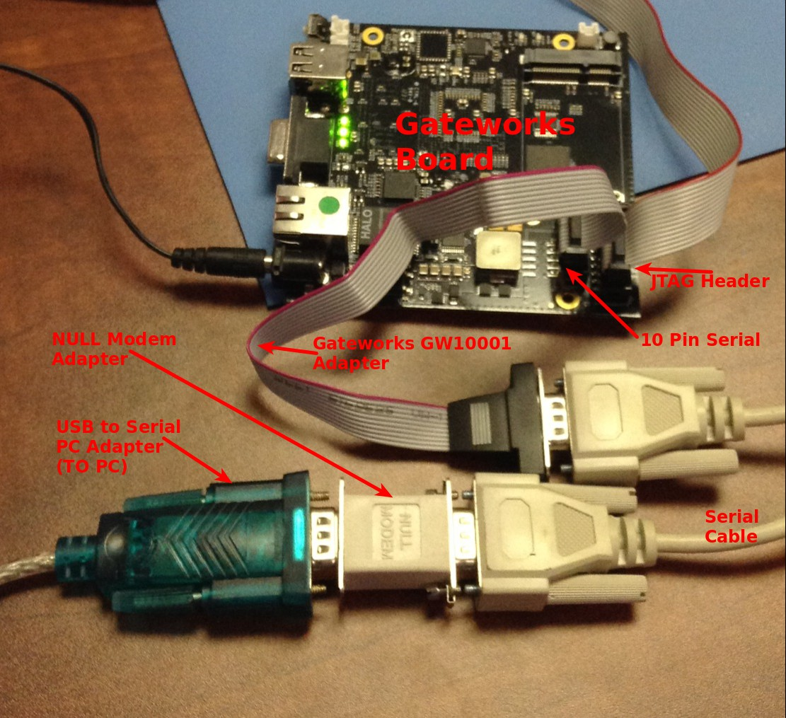 Serial Gateworks Modem Rs232 Wiring Note A Null Adapter Cable May Need To Be Used Between The Board And Pc